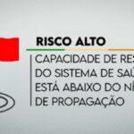 Governador decreta bandeira Vermelha para o litoral norte Gaúcho